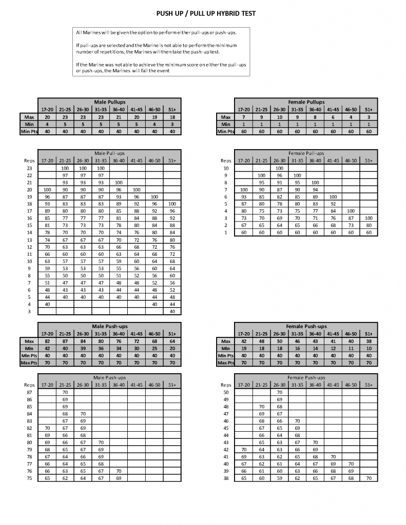 RUN_table20160701_Page_1