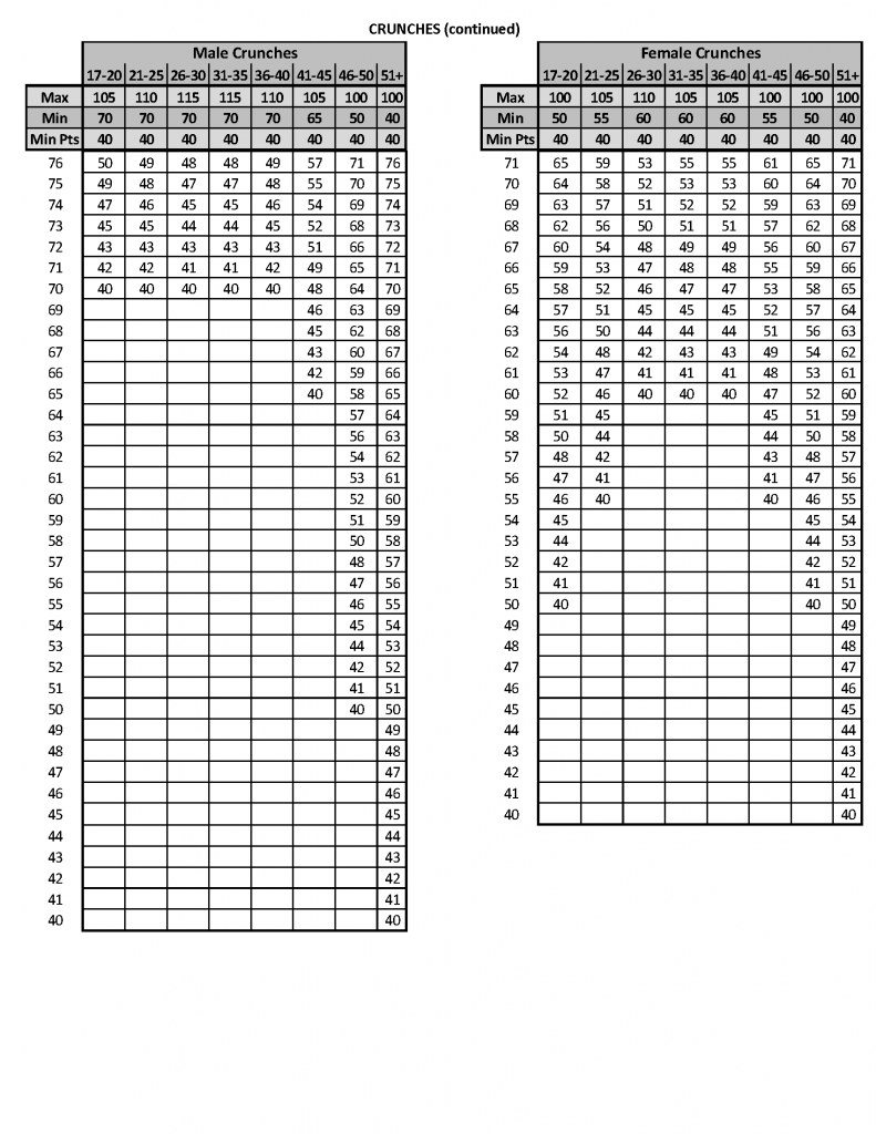 Height and weight chart usmc 2017 berry blog body fat chart male usmc marine corps bcp source run table20170701 page 2 3 4 5 nvjuhfo Choice Image